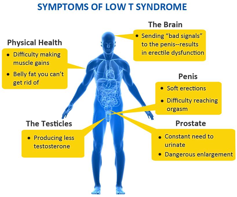 lowtsymptoms_white